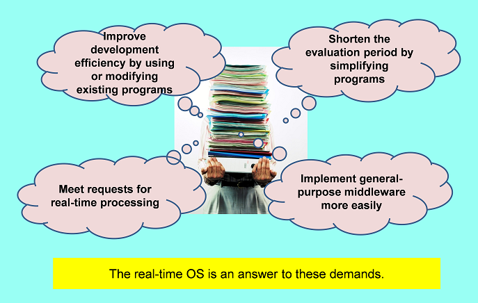 Chap 2: Advantages of a Real-Time OS