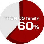 TRON RTOS API holds 60 percent or more of the share of the API of embedded OS in use. TRON specification OS has been the most popular embedded OS for the 24 consecutive years.